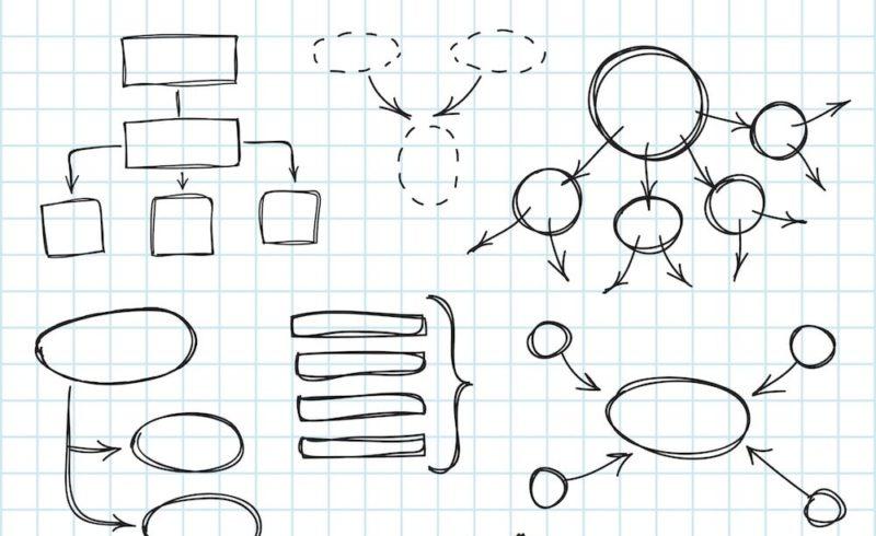 formas de mapas conceptuales